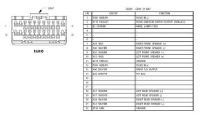 2001 Jeep Wrangler Stereo Wiring Diagram | Fuse Box And