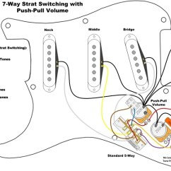 Thomas C2 Wiring Diagram Microphone 3 Pin Strat Push Pull Auto Electrical Related With