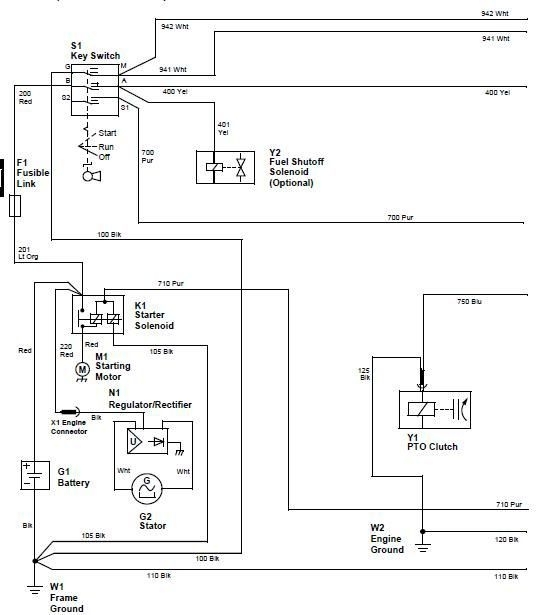 john deere lx255 wiring diagram john deere automotive wiring throughout john deere la105 wiring diagram?resize\=549%2C615\&ssl\=1 john deere wiring diagram l100 john wiring diagrams instruction john deere l100 wiring diagram at bayanpartner.co