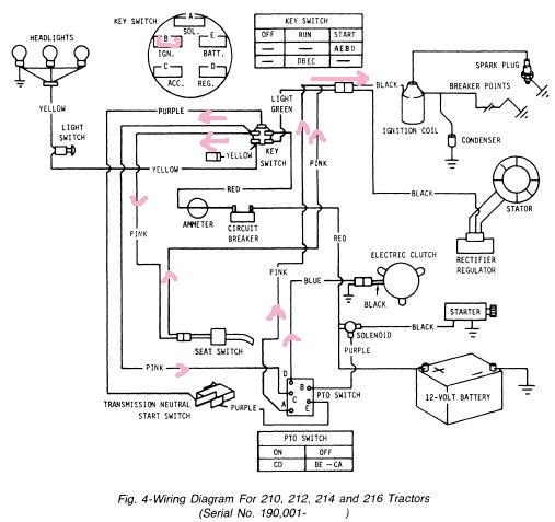 John Deere Wiring Diagram Download for John Deere 1445