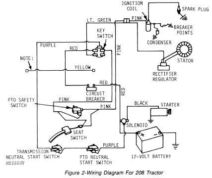 John Deere 112 Electric Lift Wiring Diagram John Deere