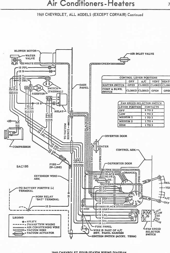 1968 chevy c10 fuse box diagram wiring schematic auto. Black Bedroom Furniture Sets. Home Design Ideas