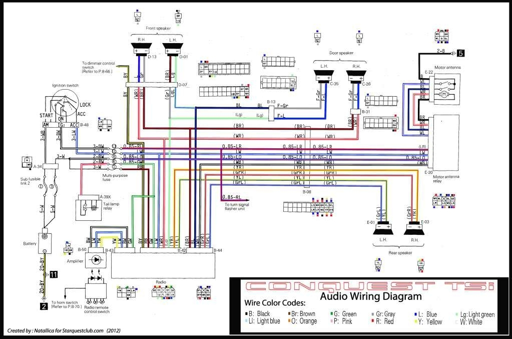Wiring Harness For Kenwood Dnx891hd | Wiring Wirning Diagrams on