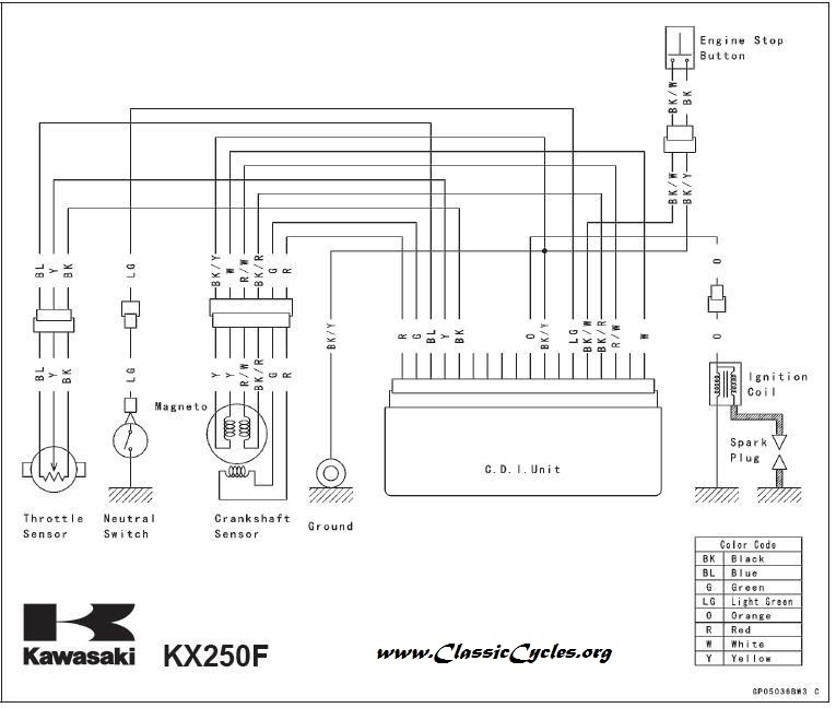 kawasaki motorcycle wiring diagrams with 1967 kawasaki 120 wiring diagrams 2004 kenworth t800 wiring diagrams wiring diagram shrutiradio 2006 kenworth t800 wiring diagram at crackthecode.co