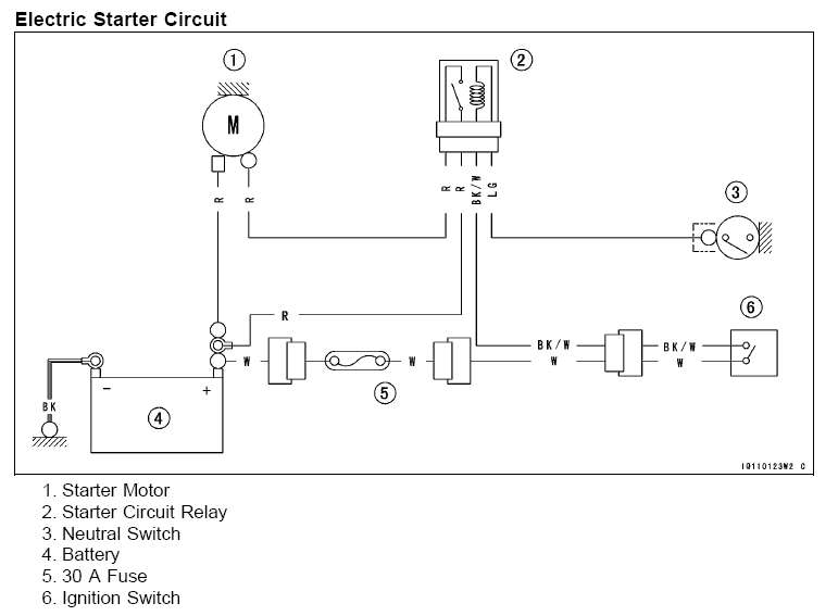 kawasaki mule 610 wiring diagram boulderrail regarding kawasaki mule 610 wiring diagram kawasaki mule 610 wiring diagram kawasaki mule 610 wiring diagram at edmiracle.co