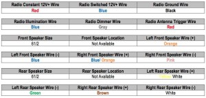Factory Car Stereo Wiring Diagrams | Fuse Box And Wiring Diagram
