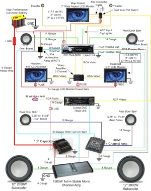 Car Stereo Wiring Diagram | Fuse Box And Wiring Diagram