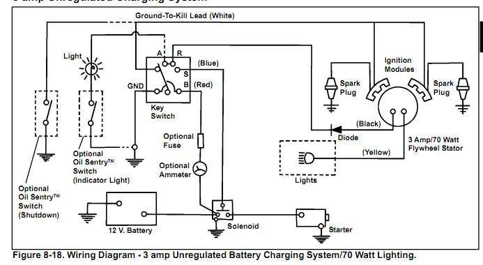 related with kohler 25 hp wiring diagram