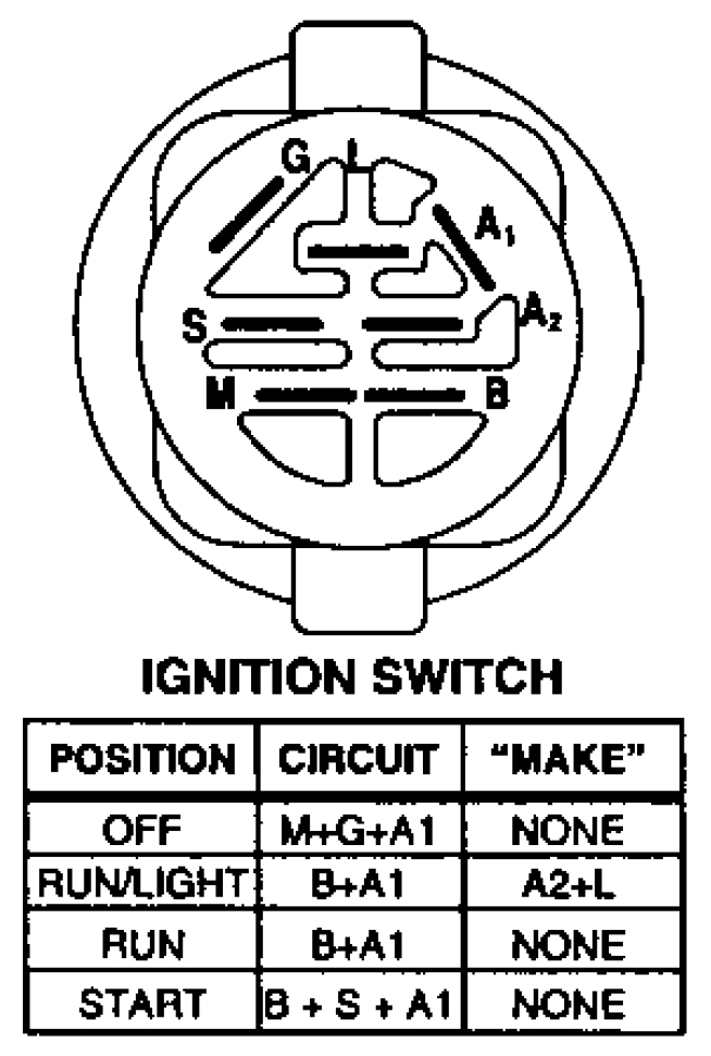 wiring diagram for mtd ignition switch telephone line lawn mower | fuse box and