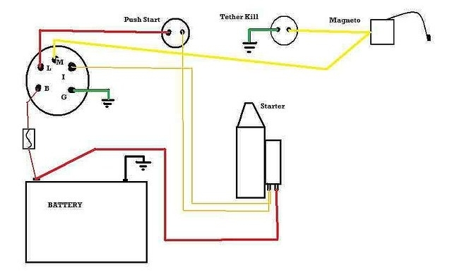 craftsman riding lawn mower ignition switch wiring diagram 1988 bayliner capri | fuse box and