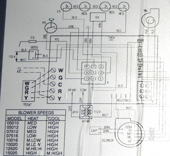 lennox ac 10acb turnson no blower working on furnace in first company air handler wiring diagram?resize=556%2C512&ssl=1 wonderful lennox package unit wiring diagrams gallery wiring  at suagrazia.org