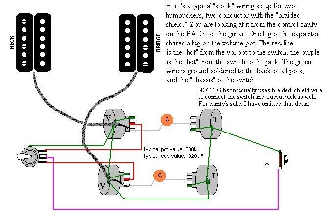 gibson burstbucker wiring diagram free picture