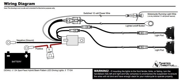 Light Bar Wiring Diagram for Led Light Bar Wiring Diagram