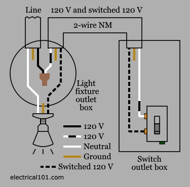 20 Beautiful How To Wire A Light Switch From An Outlet Diagram
