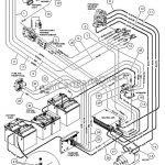 Wiring Diagram 48 Volt Club Car Questions & Answers (With