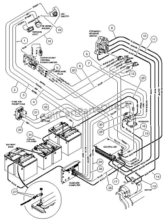 48 Volt Golf Cart Battery Charger Wiring Diagram Golf Cart Golf