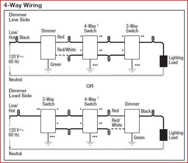 lutron maestro 3 way dimmer wiring diagram with lutron 4 way dimmer wiring diagram?resize\\\\\\\\\\\\\\\\\\\\\\\\\\\\\\\\\\\\\\\\\\\\\\\\\\\\\\\\\\\\\\\=600%2C521\\\\\\\\\\\\\\\\\\\\\\\\\\\\\\\\\\\\\\\\\\\\\\\\\\\\\\\\\\\\\\\&ssl\\\\\\\\\\\\\\\\\\\\\\\\\\\\\\\\\\\\\\\\\\\\\\\\\\\\\\\\\\\\\\\=1 four way dimmer switch wiring diagram 4 way switch with dimmer lutron dimmer wiring diagram 3 way at nearapp.co