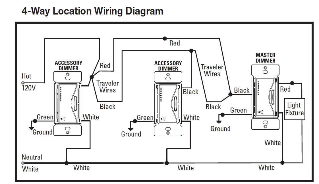 lutron maestro 4 way wiring diagram boulderrail with lutron maestro 4 way wiring diagram lutron maestro 4 way wiring diagram lutron 4 way dimmer wiring diagram at reclaimingppi.co