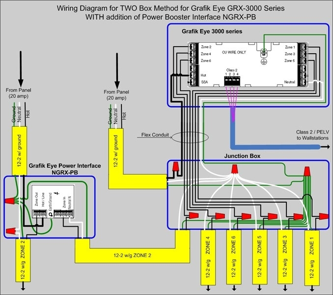 lutron wiring diagram regarding lutron wiring diagrams p b wiring diagram mazda tribute cruise control harness diagram  at mifinder.co
