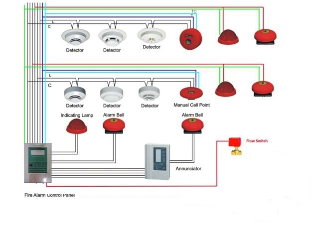 mains powered smoke alarm wiring diagram 72 chevy | fuse box and