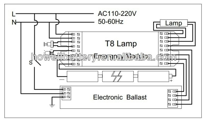 Awesome Ballast Wiring Diagrams Photos Images for image wire – Fluorescent Ballast Wiring Diagram