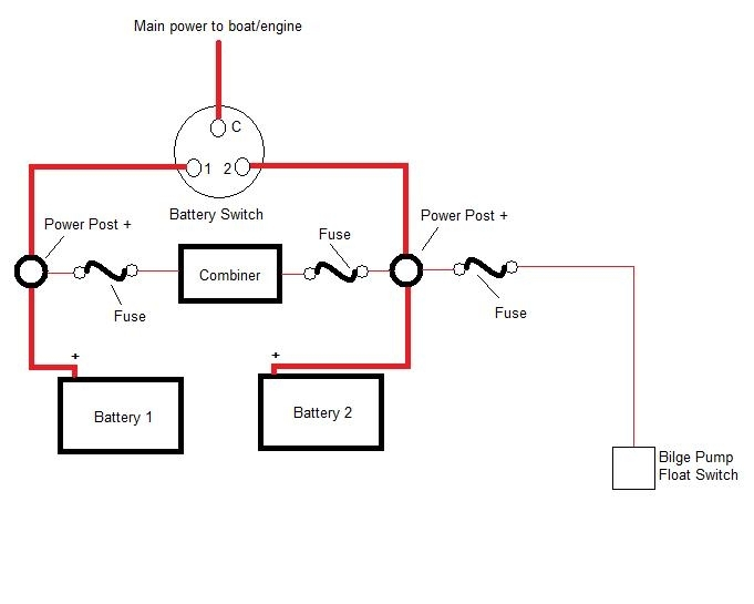 marine battery switch readingrat with regard to guest battery switch wiring diagram guest battery switch wiring diagram marine battery switch wiring diagram at webbmarketing.co