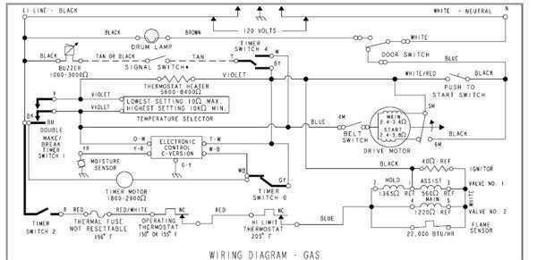 maytag oven wiring schematics facbooik with maytag centennial dryer wiring diagram maytag dryer wiring diagram maytag neptune dryer wiring diagram maytag dryer wiring schematic at gsmx.co