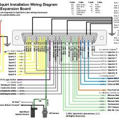 1jz Wiring Diagram Sno Way Megasquirt 3 Throughout | Fuse Box And