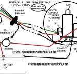 meyer e 47 meyer e 47 snow plow pump information parts with meyer plow wiring diagram 150x150?resize=150%2C150&ssl=1 ritchie waterer wiring diagram ritchie cattle fountain parts Basic Electrical Wiring Diagrams at reclaimingppi.co