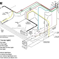 Meyer Plow Controller Wiring Diagram Stove Switch Diagrams | Fuse Box And