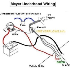 Meyer Snow Plow Wiring Diagram E60 Electric Guitar One Pickup Meyerplows - Toggle Switch With Regard To Arctic ...
