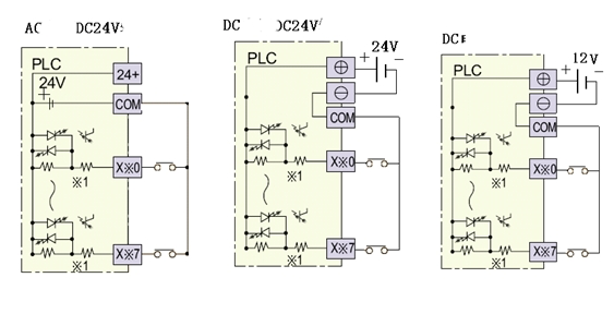 mitsubishi plc input and output wiring diagram plc programming pertaining to mitsubishi plc wiring diagram wiring diagram basics gandul 45 77 79 119 panel wiring diagram example at readyjetset.co
