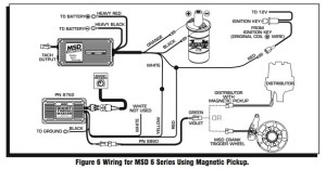 Msd Ignition Wiring Diagram | Fuse Box And Wiring Diagram