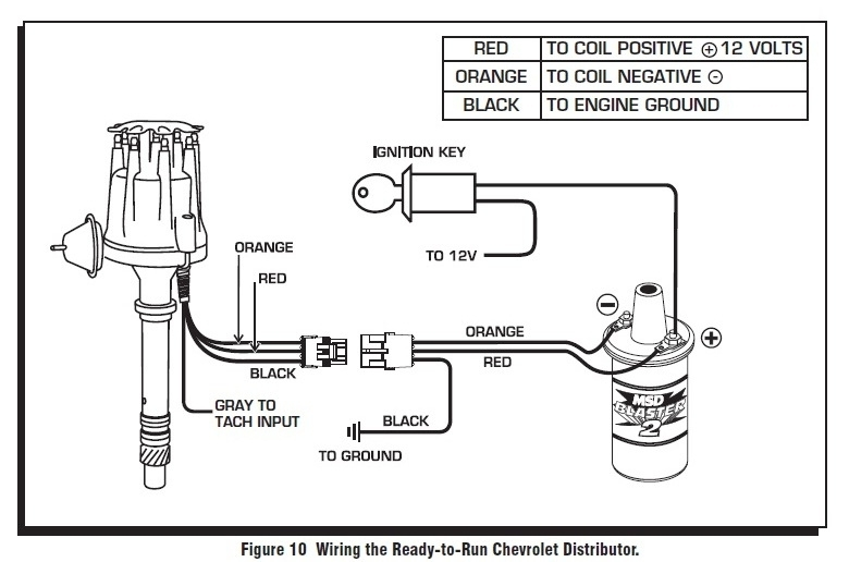 msd distributor wiring diagram ignition sample best detail ideas with regard to msd wiring diagram msd coil wiring diagram 12 volt coil wiring diagram at gsmx.co