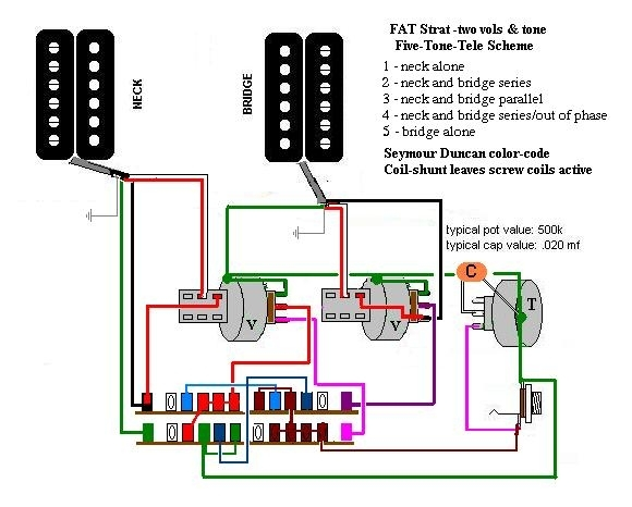 p90 strat wiring diagram