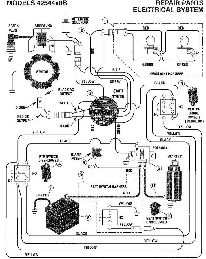 need help understanding my wiring diagram throughout murray riding lawn mower wiring diagram wiring harness for 1998 murray mower craftsman mower wiring basic tractor wiring diagram at edmiracle.co