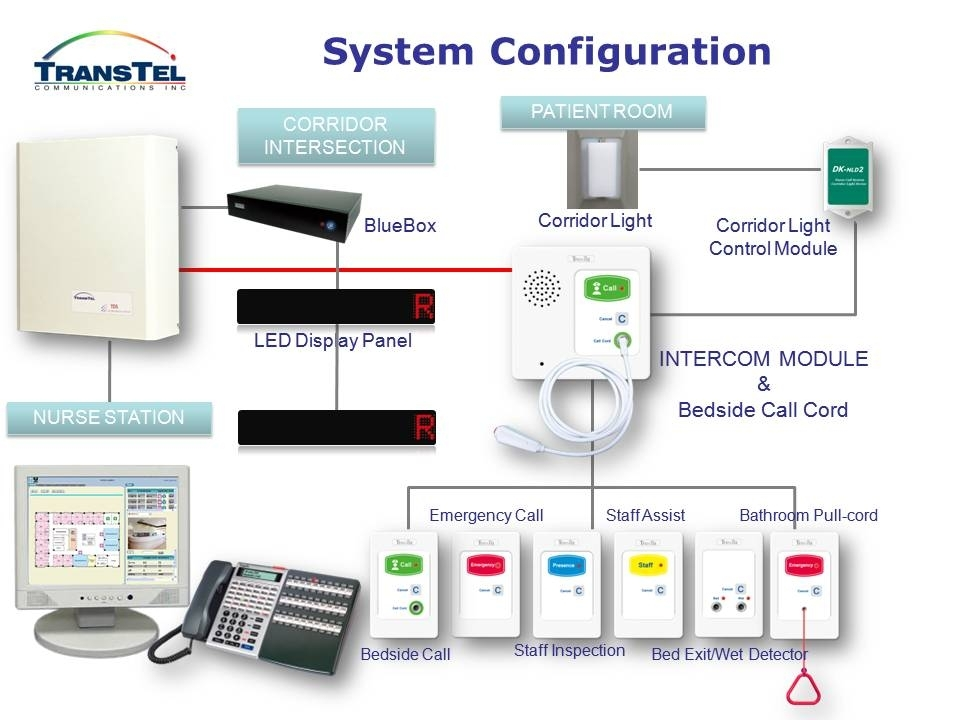 nurse call system wiring diagram best wiring diagram 2017 pertaining to dukane nurse call wiring diagram?resize\\\\\\\=665%2C499\\\\\\\&ssl\\\\\\\=1 drager wiring diagram for nurse call cable drager wiring  at soozxer.org