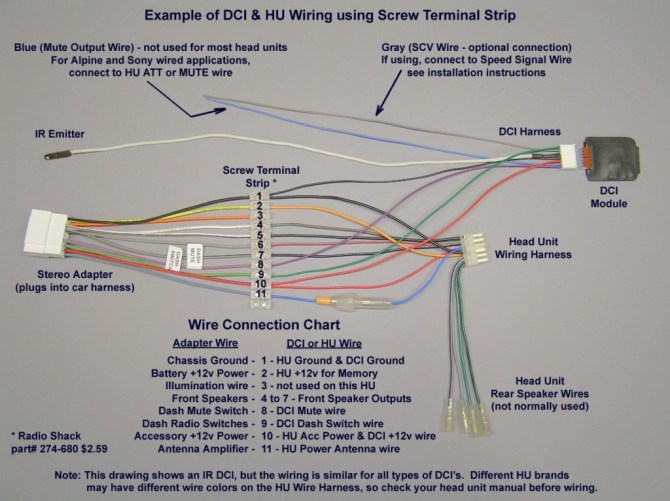 19 elegant pioneer car audio wiring diagram