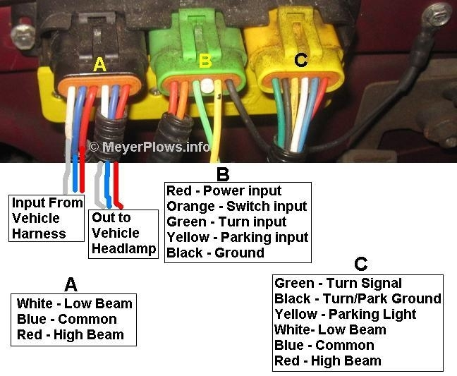 Meyerplowsinfo Meyer Plow Main Wiring Harnesses Info And Pin Outs