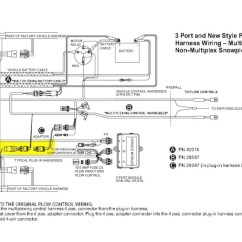 Hiniker V Plow Wiring Diagram Energy Level For Carbon Boss Snow | Fuse Box And