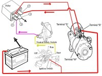 Pontiac Montana Questions - Starter Wire How The Works How ...