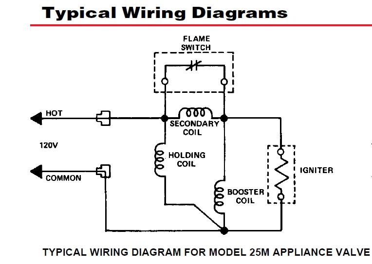 Power Valve Wiring Diagram Srx Power Valves Hcs Snowmobile