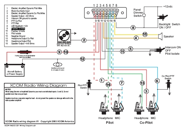 Daewoo Lacetti Stereo Wiring Diagram - Wire Diagram Here on