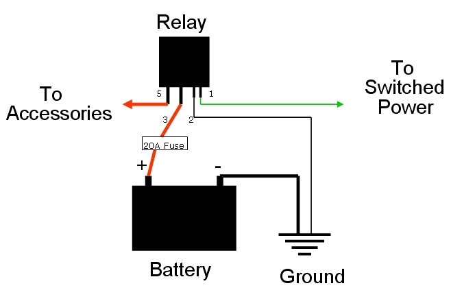 Relay Wiring Switch. Wiring Diagram Images Database