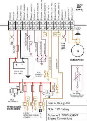 Electrical Wiring Diagram Pdf | Fuse Box And Wiring Diagram