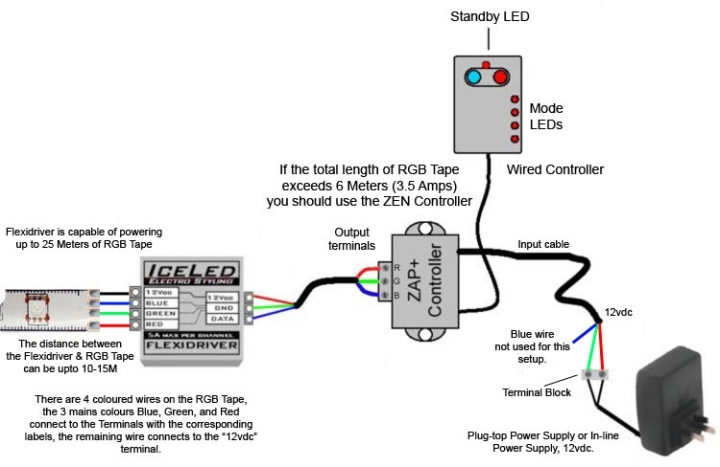 rgb led strip controller circuit diagram www ledstripsales within led strip light wiring diagram rgb led strip wiring diagram wiring diagram for rgb led strip at alyssarenee.co