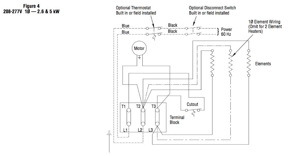 room thermostat wiring diagrams for hvac systems inside chromalox heater wiring diagram?resize\=840%2C449\&ssl\=1 heat trace wiring diagram wiring diagram byblank  at reclaimingppi.co