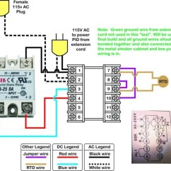 Pt100 Rtd Wiring Diagram Honeywell Thermostat Rth3100c 3 Wire | Fuse Box And