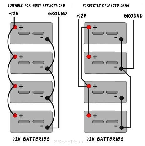 rv battery wiring diagram inside jvc kd r610 wiring diagram jvc kd r730bt wiring diagram ovp wiring diagram \u2022 wiring diagrams jvc kd-nx5000 wiring diagram at n-0.co