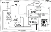 Atwood Furnace Wiring Diagram | Fuse Box And Wiring Diagram